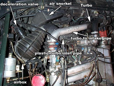 900 Turbo bypass valve - technical - SaabCentral Forums