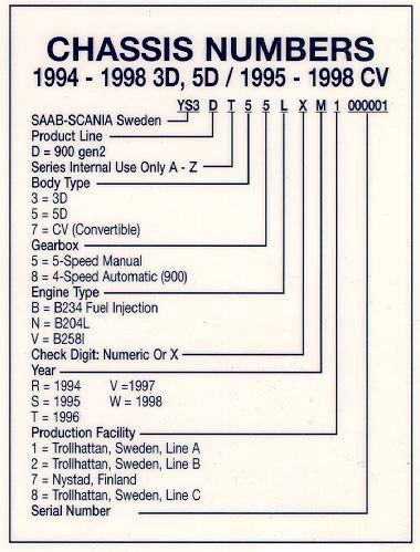 Saabnet Com 1994 98 Saab 900 Vin Decoder Chassis Numbers